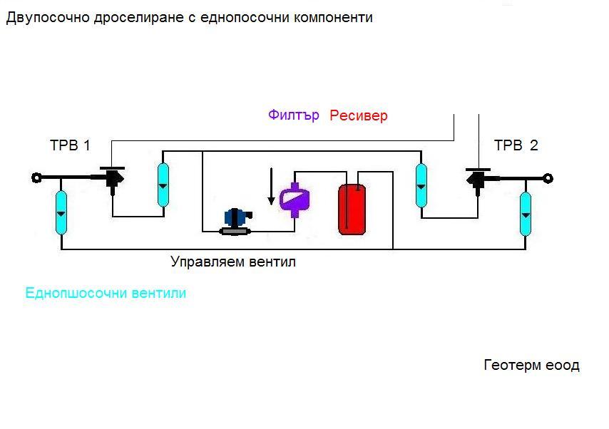 Двyпосочно дроселиране с еднопосочни компоненти