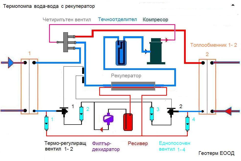 Термопомпа вода вода 1